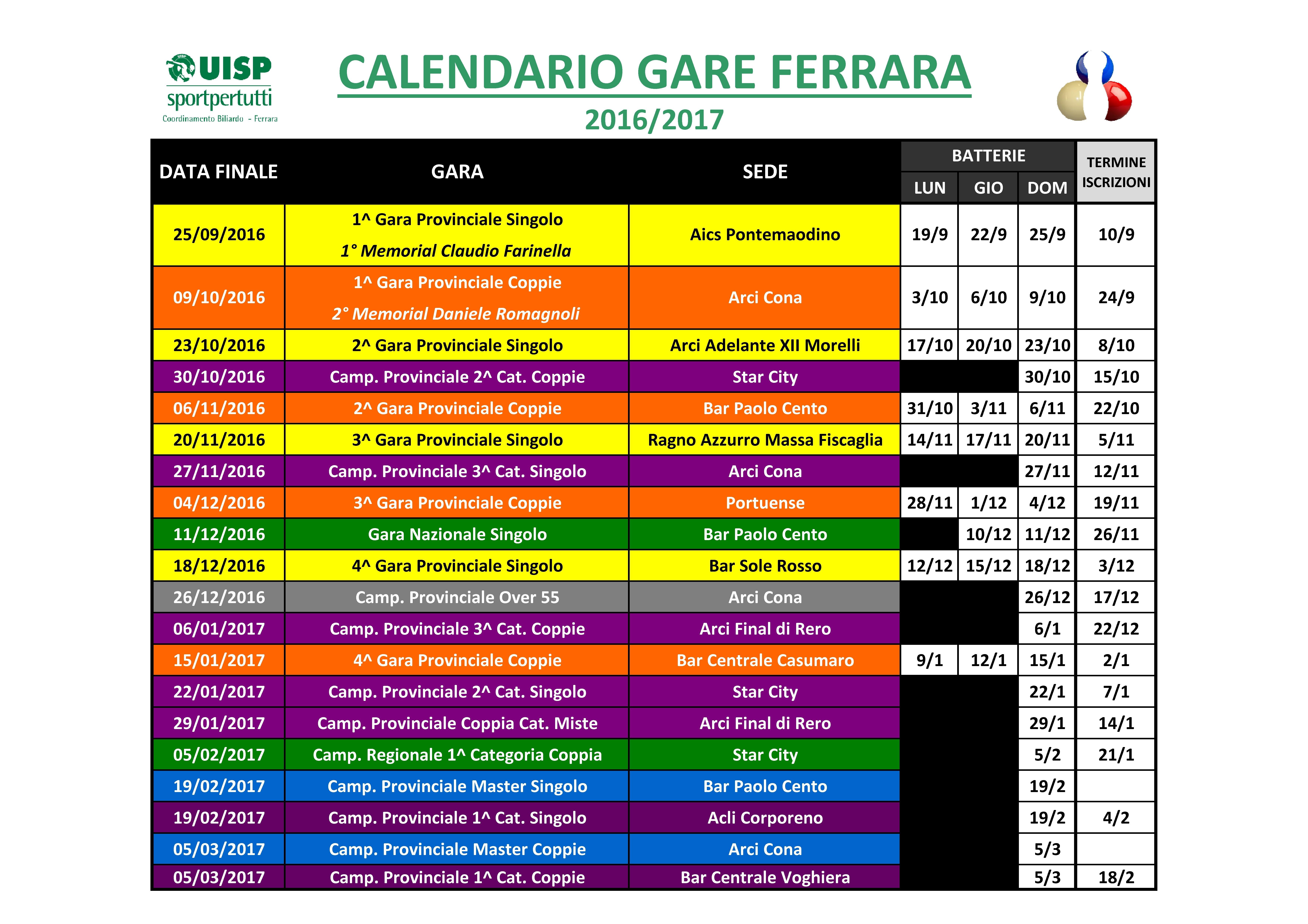 Calendario Gare Ferrara 16 171