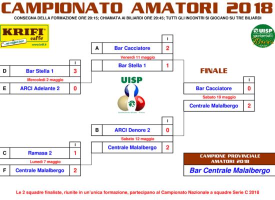 AMATORI FINALE 4