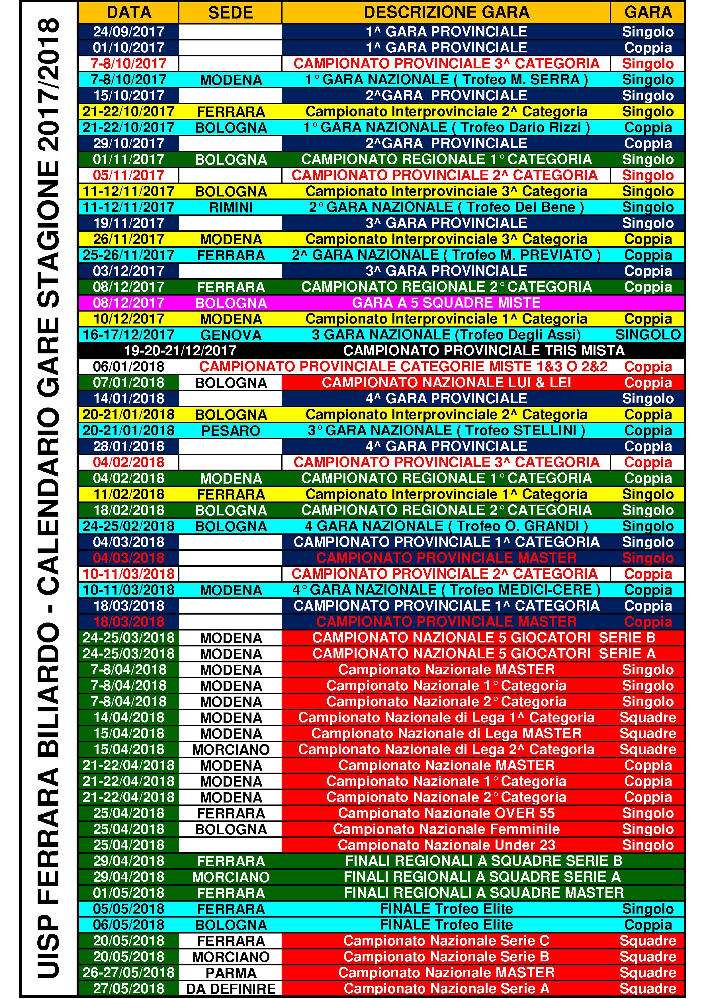 Nazionale Calendario.Calendario Nazionale Gare 2017 2018 Aggiornato Uisp
