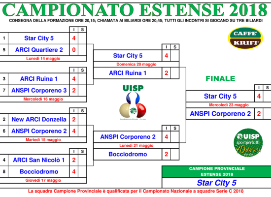 ESTENSE FINALE B 9