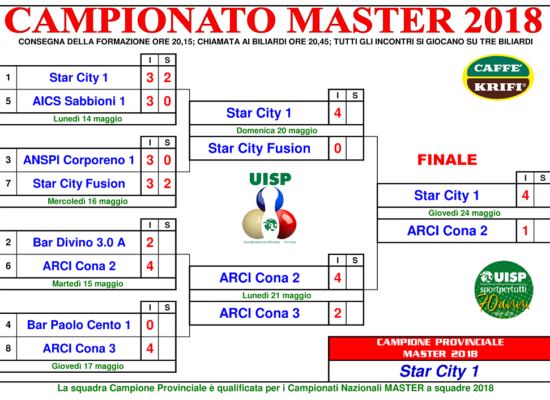 MASTER FINALE B 9