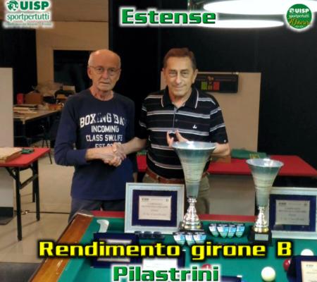 Rendimento girone B - Pilastrini